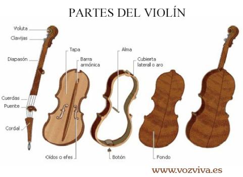 cantar con tu instrumento